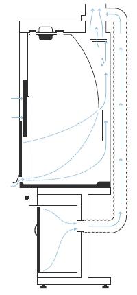 Схема распределения воздушных потоков в вытяжном шкафу ЛАБ-PRO